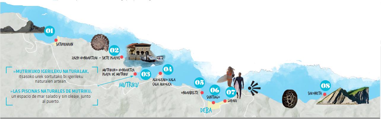 Mapa de playas de Deba y Mutriku